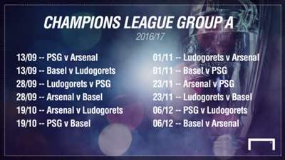 Champions League groups