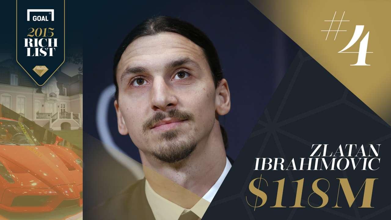 RL15USD 4 Ibrahimovic Rich List 2015