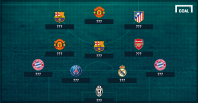 The 2016 reserve FIFA FIFPro World XI