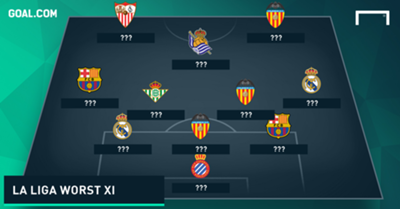 GFX Worst La Liga team of the Season