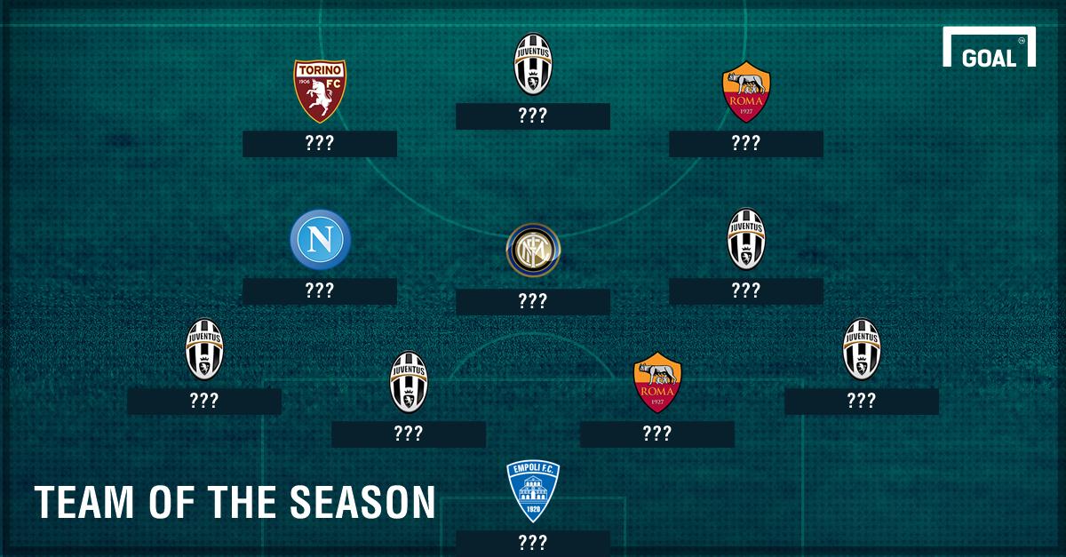 GFX Serie A TOTS