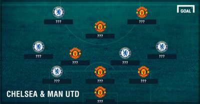 Chelsea & Man Utd XI
