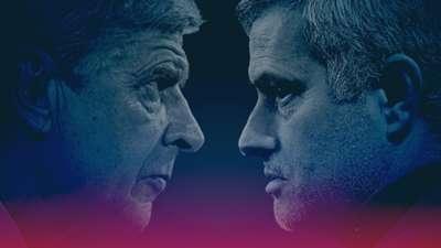 Arsene Wenger Jose Mourinho Quotes Cover