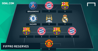 FIFPro Reserves Incomplete