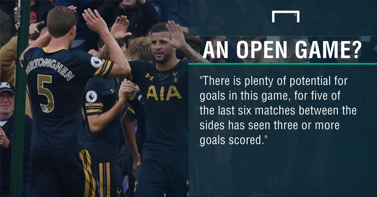 Tottenham vs sunderland betting dota 2 betting items