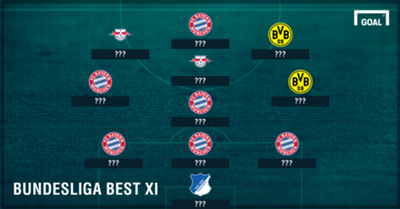 Bundesliga team of the year 2016 blank