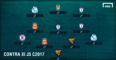 Contra XI de la Jornada 5 del Clausura 2017