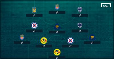 XI de la jornada 11