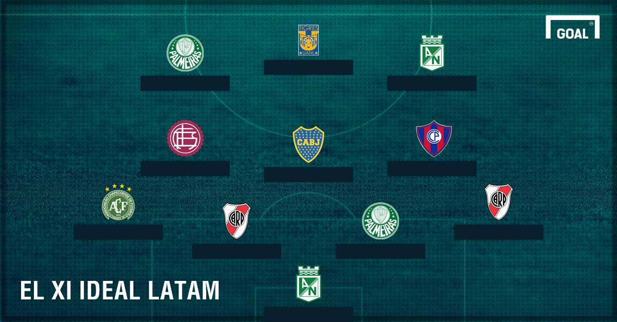 Playing Surface XI Ideal Latam Teams