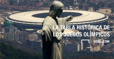 PS Galeria La tabla histórica de los Juegos Olímpicos