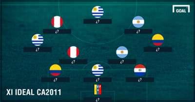 XI ideal Copa America 2011