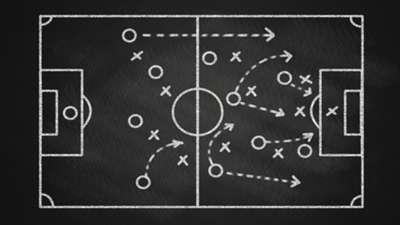Football Tactics Chalkboard Pizarra