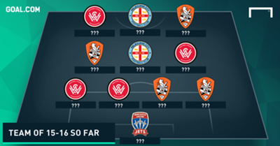 GFX - A-League 15-16 XI ???