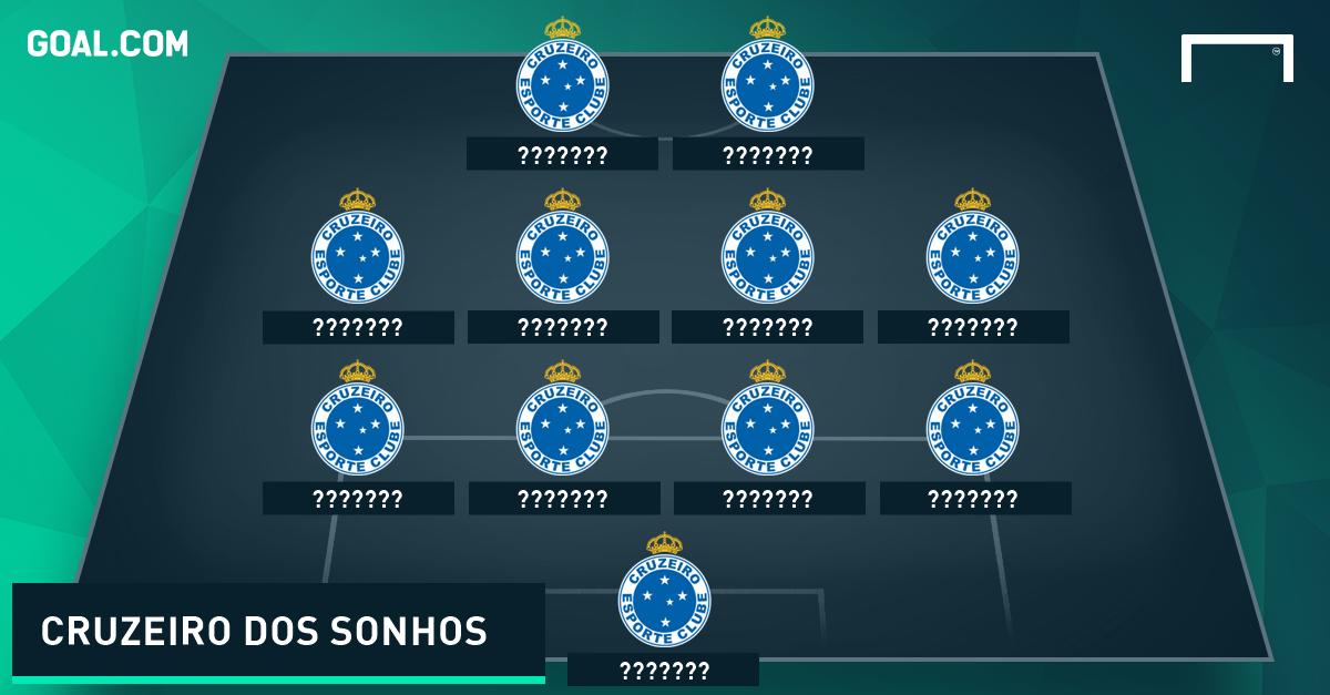 GFX Cruzeiro ????