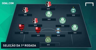 Melhores rodada 1 Brasileirão GFX pre