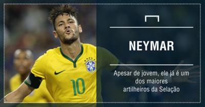 GFX Neymar Seleção artilharia