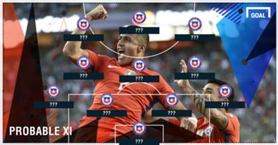 Tres cambios tendrá la Selección nacional para las semifinales de la Copa América ante el elenco cafetero.