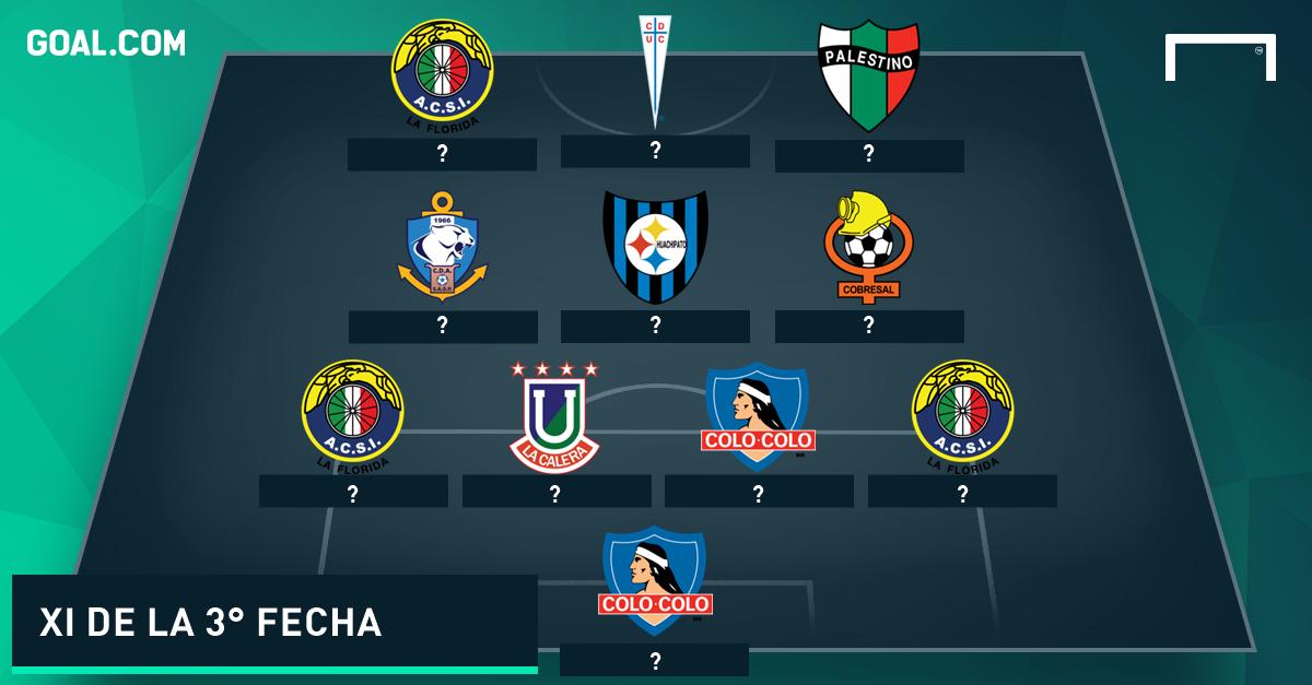 PS XI ideal de la 3° Fecha del Clausura