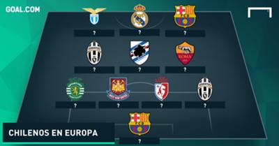 XI ideal de chilenos en Europa