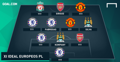 XI ideal Europeos en Premier League
