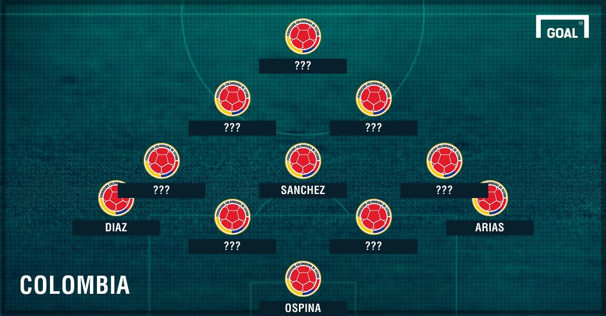 Posible XI Colombia vs Argentina Eliminatoria 2016