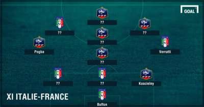 ps vide Italie-France