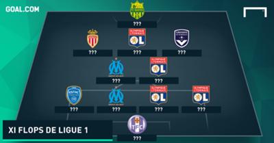 PS Flops Ligue 1 mi-saison
