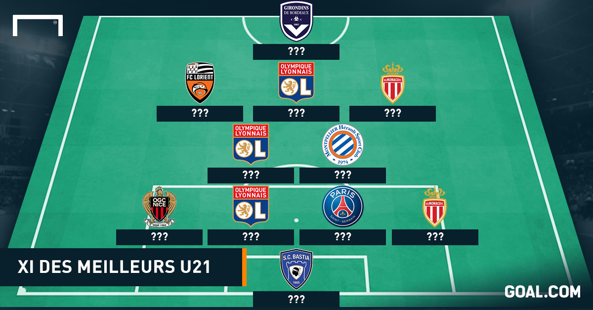 Team U21 Ligue 1 Sortie