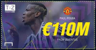 Paul Pogba 110M€
