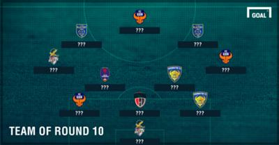 Indian Super League 2016 Team of Round 10