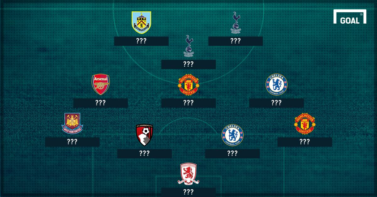 Pogba, Kane & Tim Terbaik Liga Primer Inggris Matchday 19