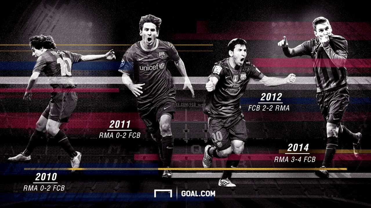 Kisah Clasico Lionel Messi: Dari Hat-Trick Historis Hingga Aksi Solo Brilian