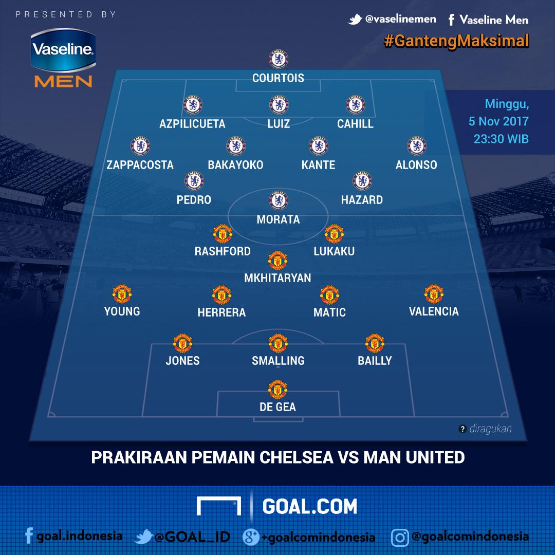 Informasi Lengkap Chelsea Versus Manchester United