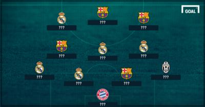 Messi, Ronaldo & Skuat Terbaik Dunia 2016 FIFA FIFPro