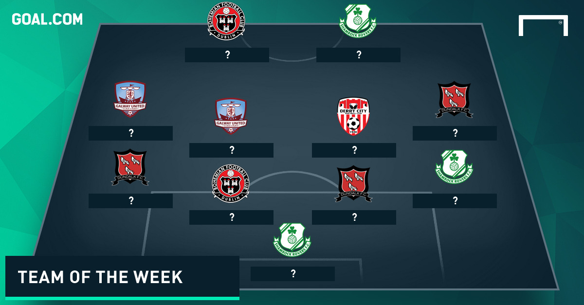 Team of the week 11032016 question