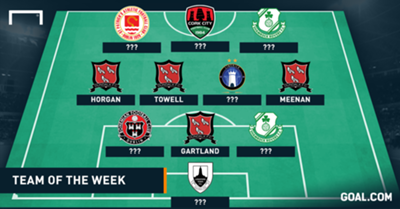 LOI Team of the Week unknown