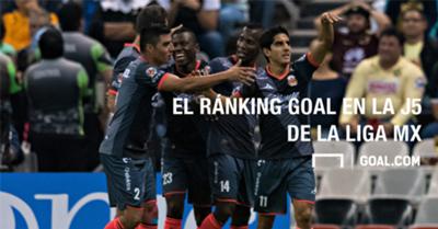 Afiche Ranking Goal J5 Liga MX 140816
