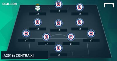 Apertura 2016 Liga MX J8 11092016 Contra XI