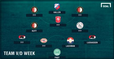 Omnisport Eredivisie Team van de Week Ronde 4