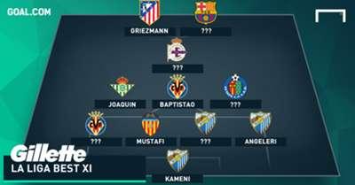 Gillette La Liga Best XI