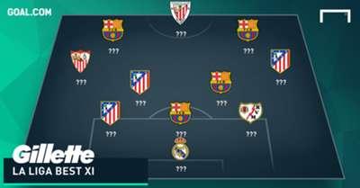 Gillette Best XI - La Liga Week 29