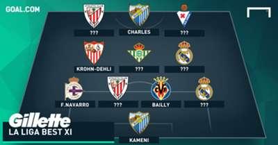Gillete La Liga Best XI - Week 7