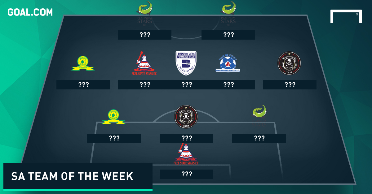 SA Team of the Week - March 14