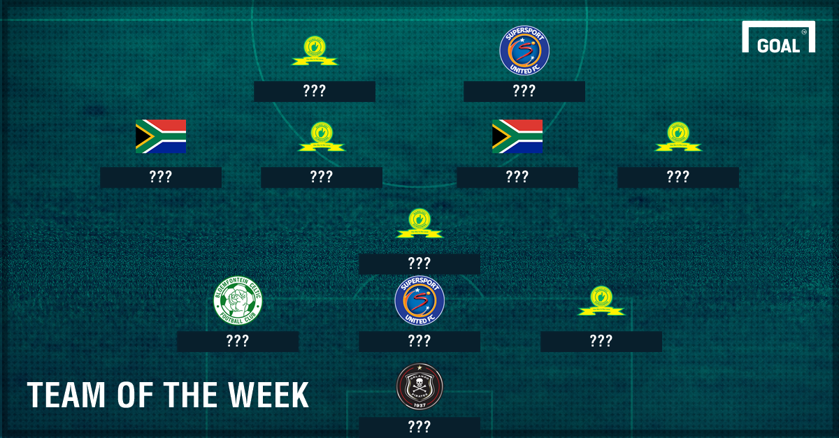 SA Team of the Week Nov 28