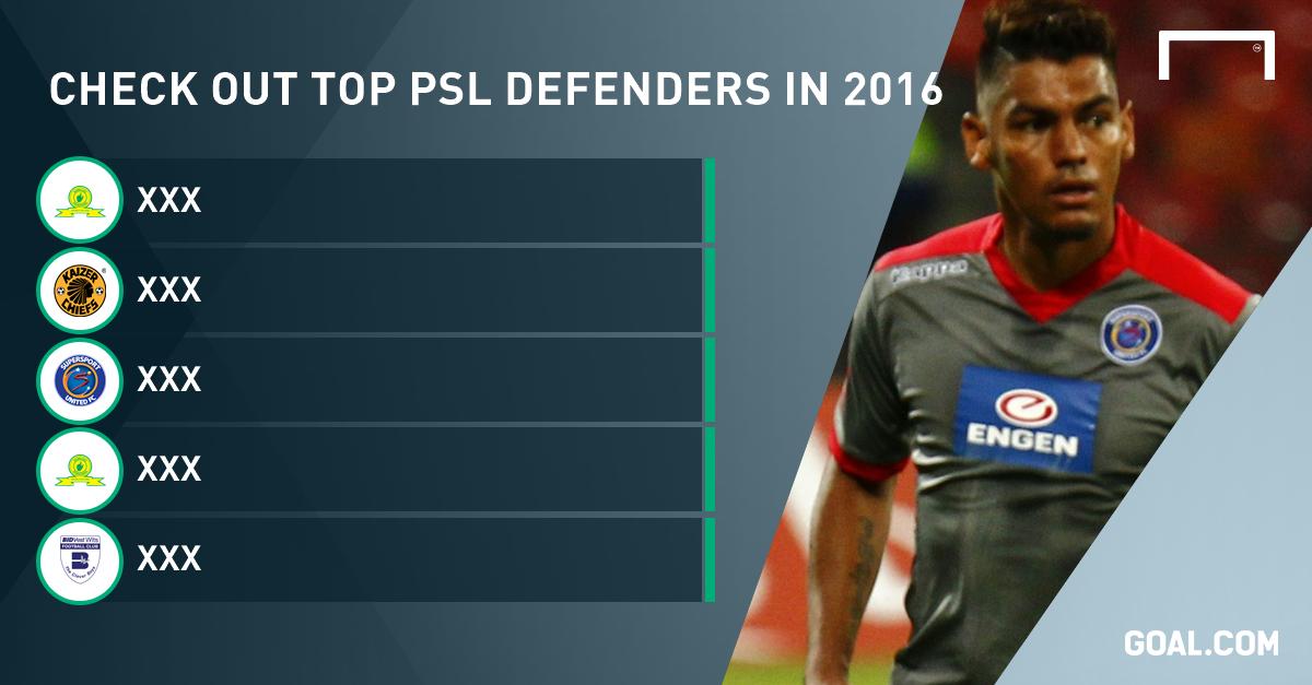 Top PSL defenders in 2016
