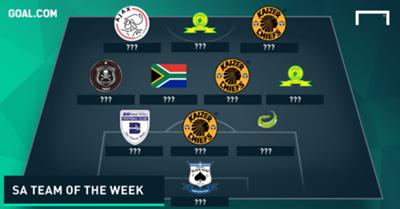 SA Team of the Week February 8