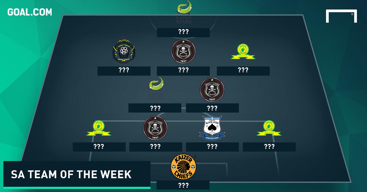 SA Team of the Week - Oct-Nov