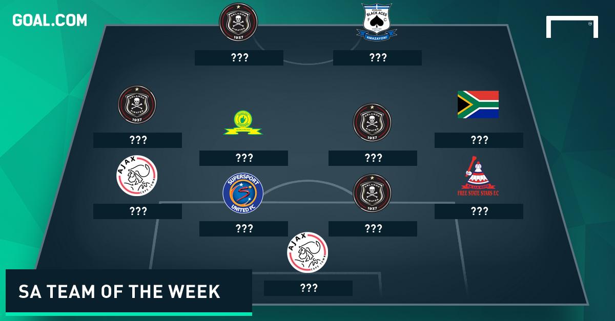 SA Team of the Week - April 18