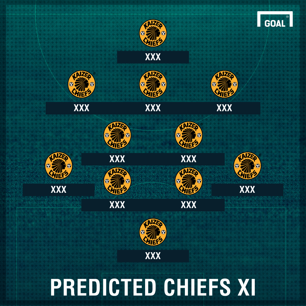 Predicted Chiefs XI