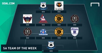 SA Team of the Week January2
